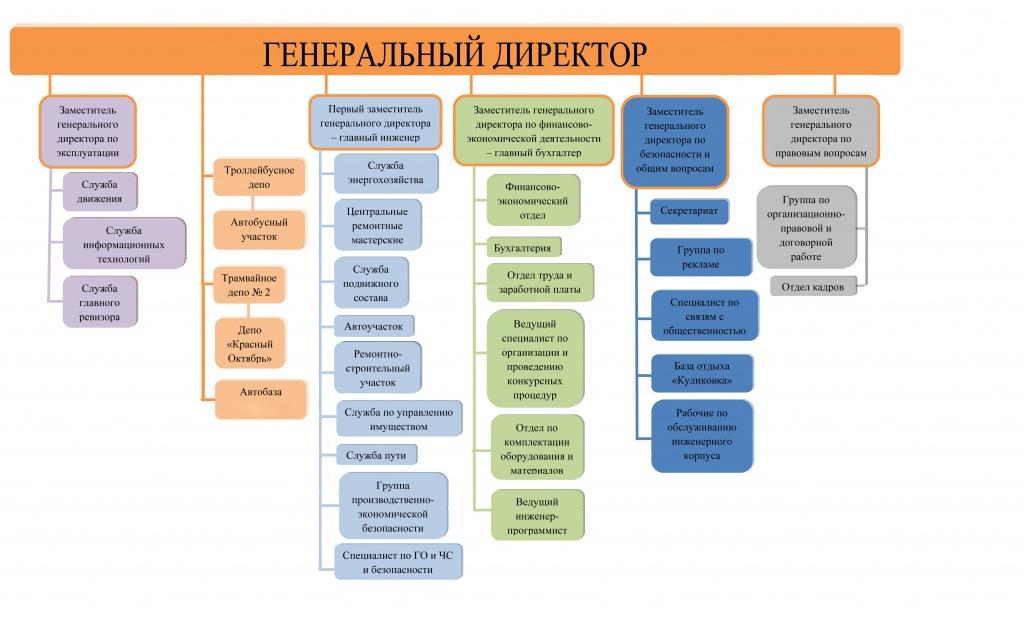 Курганские новости россия